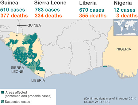 aviation effected by ebola
